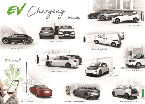 Electric Vehicle (EV) Charging Point Installers Manchester